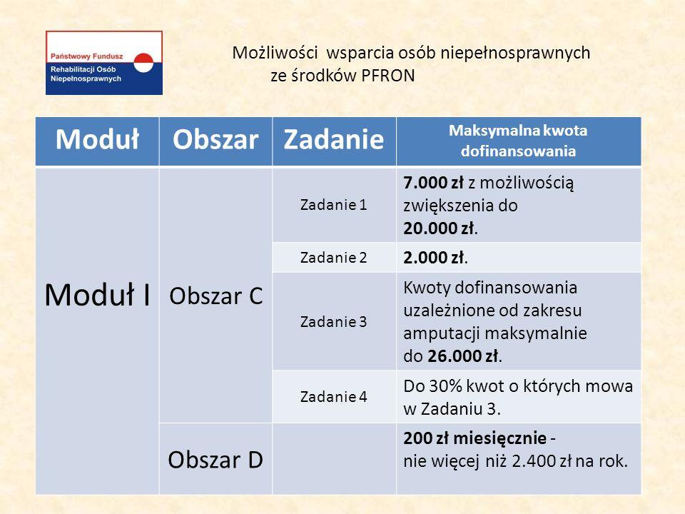Możliwości wsparcia osób niepełnosprawnych ze środków PFRON ModułObszarZadanie Maksymalna kwota dofinansowania Moduł I Obszar C Zadanie 1 7.000 zł z m