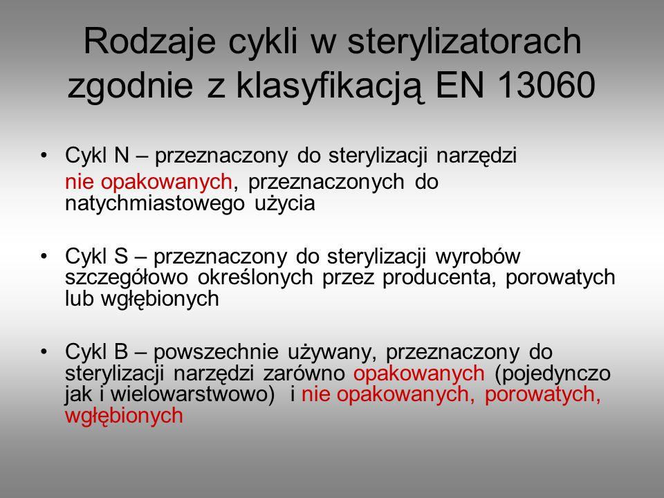 Rodzaje cykli w sterylizatorach zgodnie z klasyfikacją EN 13060 Cykl N – przeznaczony do sterylizacji narzędzi nie opakowanych, przeznaczonych do naty