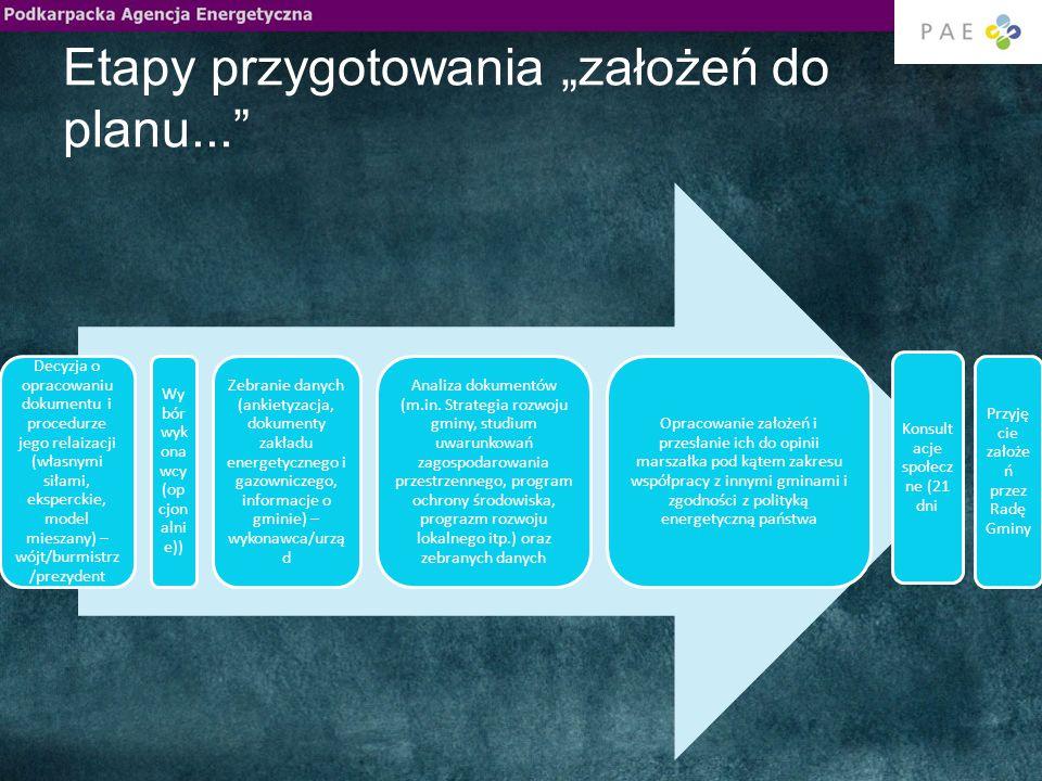 """Etapy przygotowania """"założeń do planu... Decyzja o opracowaniu dokumentu i procedurze jego relaizacji (własnymi siłami, eksperckie, model mieszany) – wójt/burmistrz /prezydent Wy bór wyk ona wcy (op cjon alni e)) Zebranie danych (ankietyzacja, dokumenty zakładu energetycznego i gazowniczego, informacje o gminie) – wykonawca/urzą d Analiza dokumentów (m.in."""