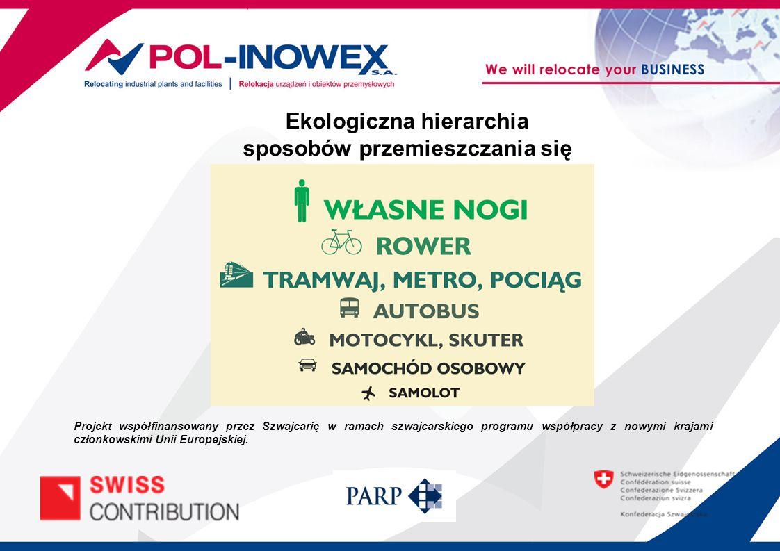 Ekologiczna hierarchia sposobów przemieszczania się Projekt współfinansowany przez Szwajcarię w ramach szwajcarskiego programu współpracy z nowymi kra