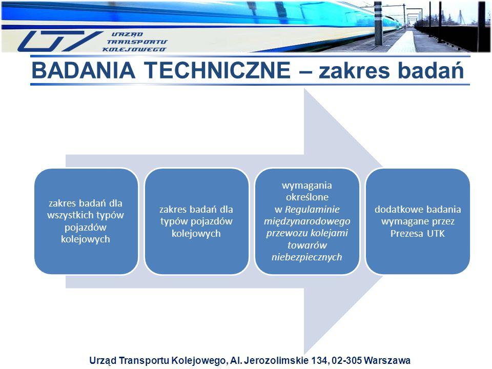 zakres badań dla wszystkich typów pojazdów kolejowych zakres badań dla typów pojazdów kolejowych wymagania określone w Regulaminie międzynarodowego pr