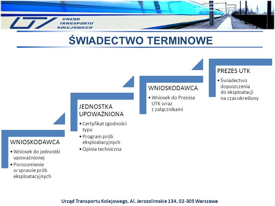 Urząd Transportu Kolejowego, Al. Jerozolimskie 134, 02-305 Warszawa ŚWIADECTWO TERMINOWE WNIOSKODAWCA Wniosek do jednostki upoważnionej Porozumienie w
