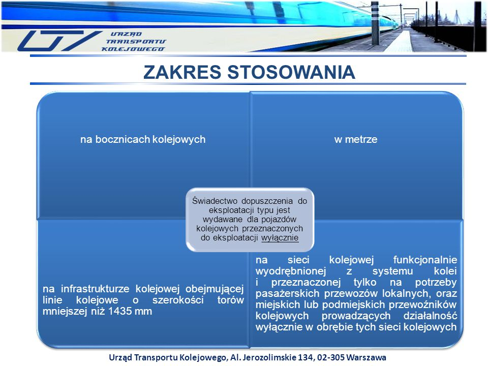 Urząd Transportu Kolejowego, Al. Jerozolimskie 134, 02-305 Warszawa ZAKRES STOSOWANIA na bocznicach kolejowychw metrze na infrastrukturze kolejowej ob