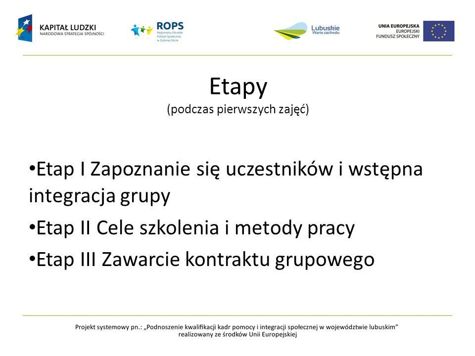 Etapy (podczas pierwszych zajęć) Etap I Zapoznanie się uczestników i wstępna integracja grupy Etap II Cele szkolenia i metody pracy Etap III Zawarcie kontraktu grupowego