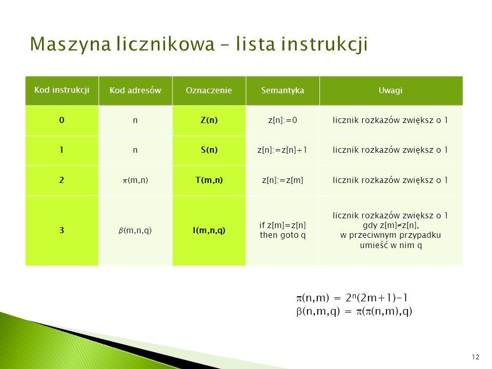 12 Kod instrukcjiKod adresówOznaczenieSemantykaUwagi 0nZ(n)z[n]:=0licznik rozkazów zwiększ o 1 1nS(n)z[n]:=z[n]+1licznik rozkazów zwiększ o 1 2  (m,n