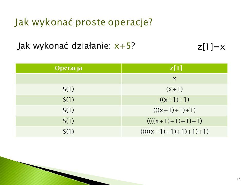Jak wykonać działanie: x+5? 14 Operacjaz[1] x S(1)(x+1) S(1)((x+1)+1) S(1)(((x+1)+1)+1) S(1)((((x+1)+1)+1)+1) S(1)(((((x+1)+1)+1)+1)+1) z[1]=x