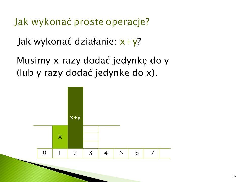 Jak wykonać działanie: x+y? 16 Musimy x razy dodać jedynkę do y (lub y razy dodać jedynkę do x). x y 0 1 2 3 4 5 6 7 x x+y