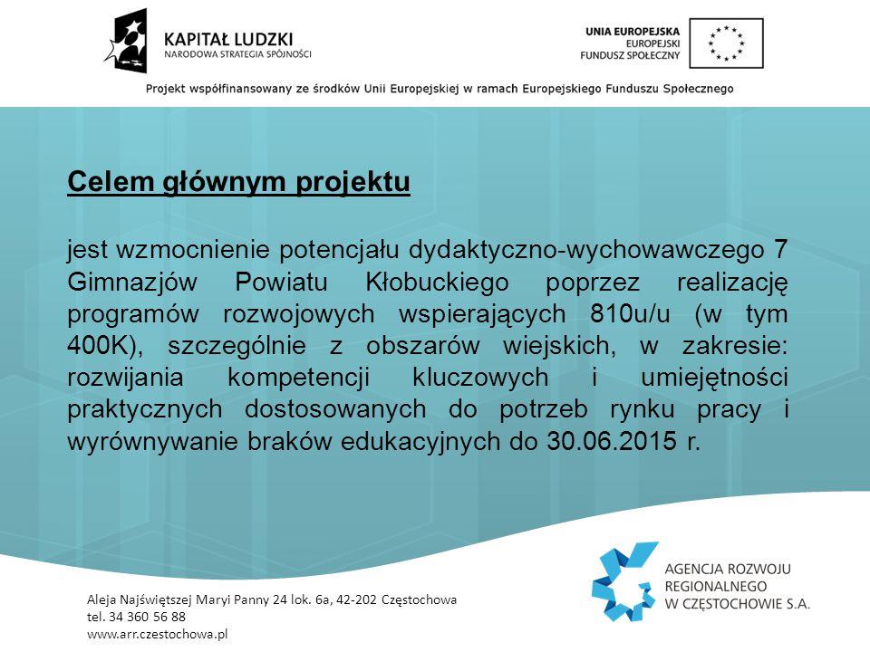 Aleja Najświętszej Maryi Panny 24 lok. 6a, 42-202 Częstochowa tel.