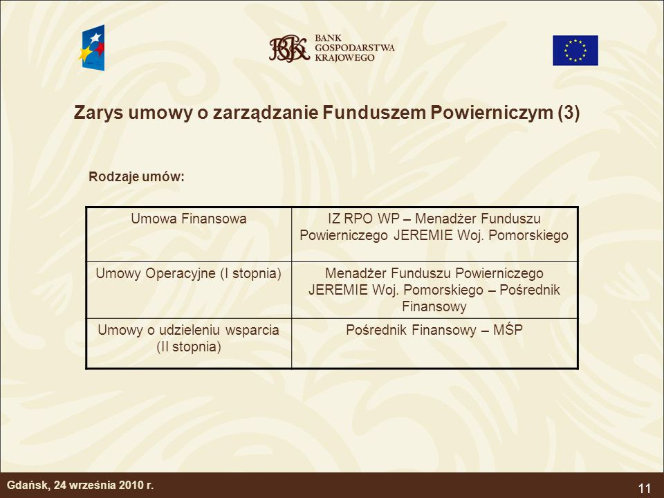 11 Zarys umowy o zarządzanie Funduszem Powierniczym (3) Rodzaje umów: Umowa FinansowaIZ RPO WP – Menadżer Funduszu Powierniczego JEREMIE Woj. Pomorski