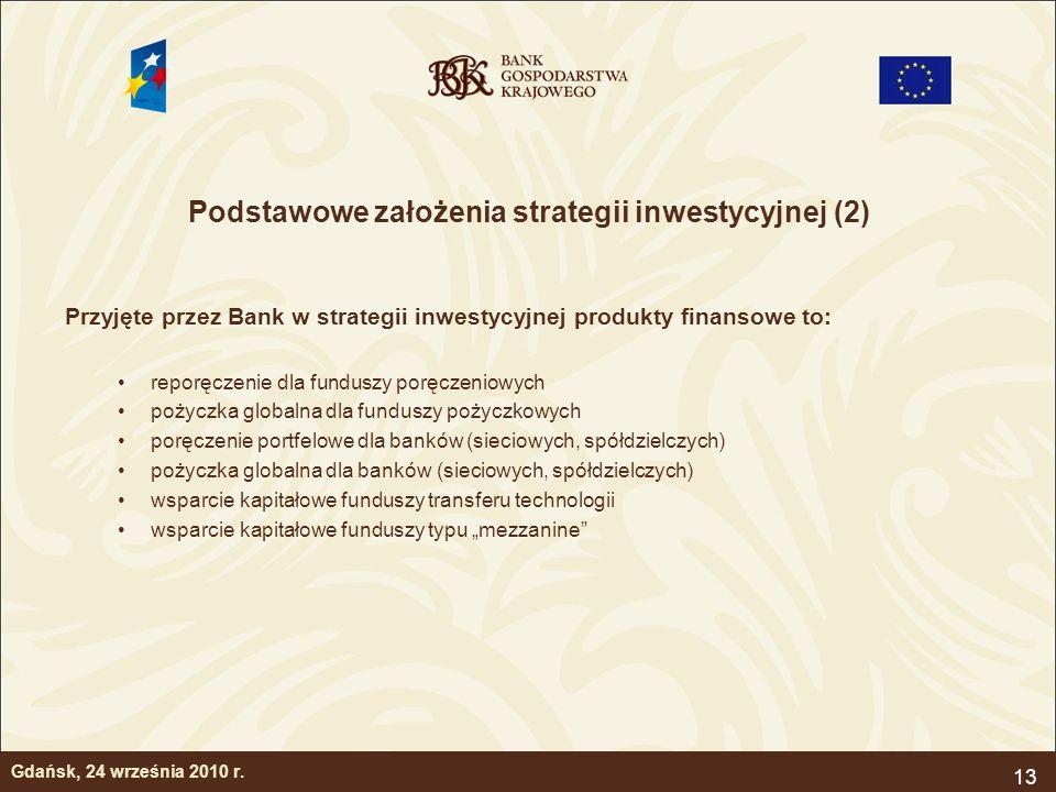 13 Podstawowe założenia strategii inwestycyjnej (2) Przyjęte przez Bank w strategii inwestycyjnej produkty finansowe to: reporęczenie dla funduszy por