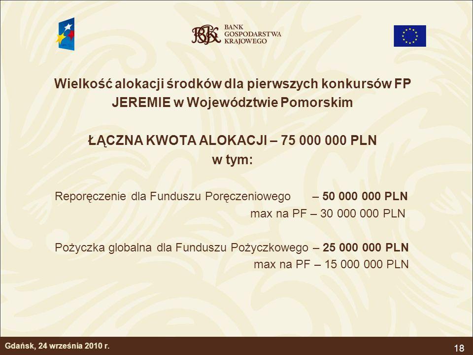 18 Gdańsk, 24 września 2010 r. Wielkość alokacji środków dla pierwszych konkursów FP JEREMIE w Województwie Pomorskim ŁĄCZNA KWOTA ALOKACJI – 75 000 0