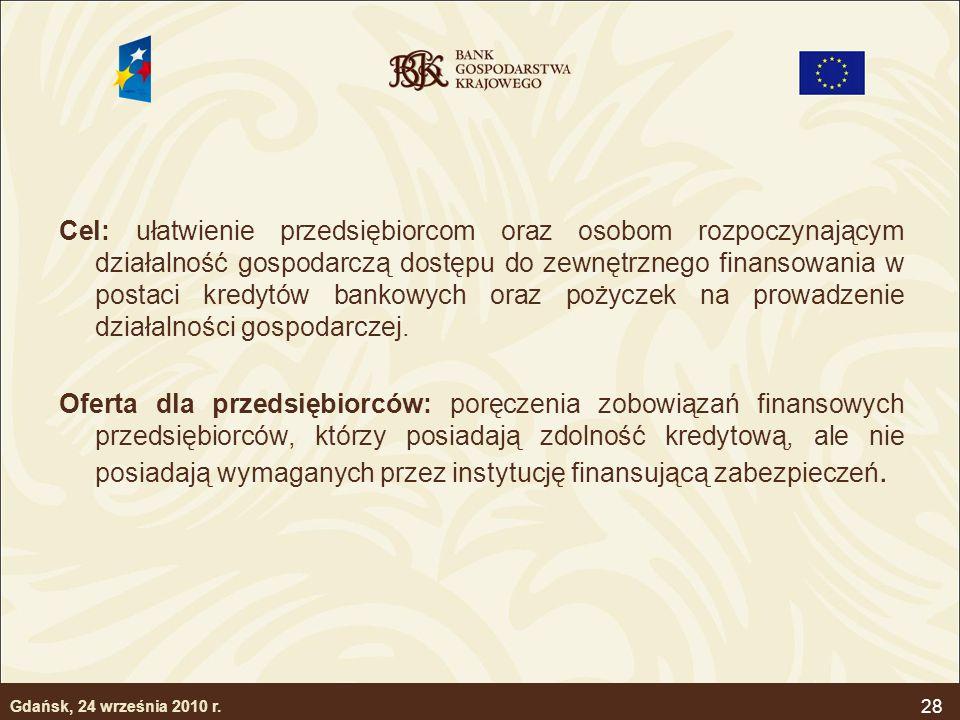 28 Cel: ułatwienie przedsiębiorcom oraz osobom rozpoczynającym działalność gospodarczą dostępu do zewnętrznego finansowania w postaci kredytów bankowy