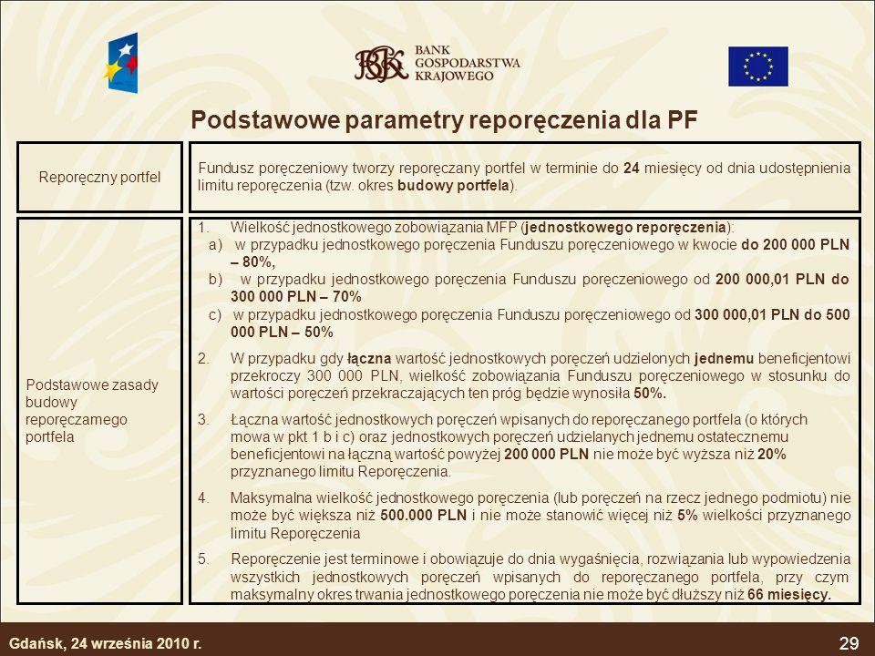29 Podstawowe parametry reporęczenia dla PF Fundusz poręczeniowy tworzy reporęczany portfel w terminie do 24 miesięcy od dnia udostępnienia limitu rep