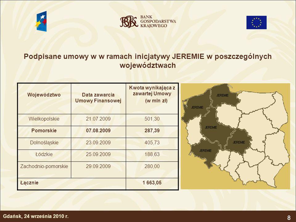 8 Podpisane umowy w w ramach inicjatywy JEREMIE w poszczególnych województwach WojewództwoData zawarcia Umowy Finansowej Kwota wynikająca z zawartej U
