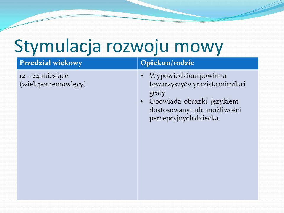 Stymulacja rozwoju mowy Przedział wiekowyOpiekun/rodzic 12 – 24 miesiące (wiek poniemowlęcy) Wypowiedziom powinna towarzyszyć wyrazista mimika i gesty