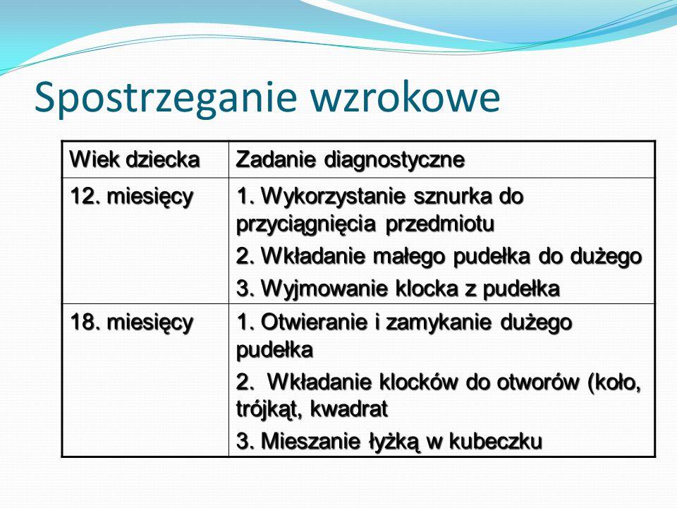 Spostrzeganie wzrokowe Wiek dziecka Zadanie diagnostyczne 12. miesięcy 1. Wykorzystanie sznurka do przyciągnięcia przedmiotu 2. Wkładanie małego pudeł