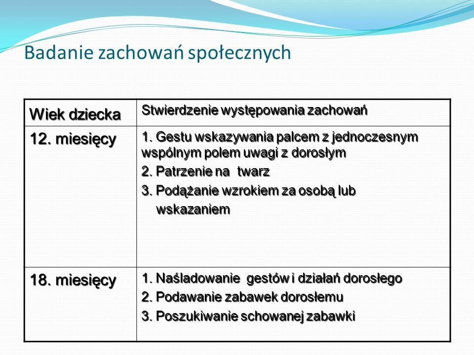 Badanie zachowań społecznych Wiek dziecka Stwierdzenie występowania zachowań 12. miesięcy 1. Gestu wskazywania palcem z jednoczesnym wspólnym polem uw