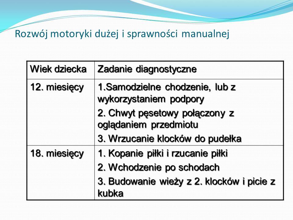 Rozwój motoryki dużej i sprawności manualnej Wiek dziecka Zadanie diagnostyczne 12. miesięcy 1.Samodzielne chodzenie, lub z wykorzystaniem podpory 2.