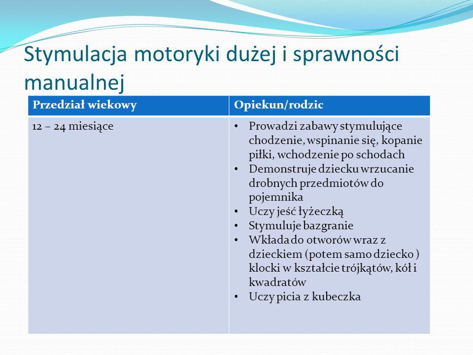 Stymulacja motoryki dużej i sprawności manualnej Przedział wiekowyOpiekun/rodzic 12 – 24 miesiące Prowadzi zabawy stymulujące chodzenie, wspinanie się