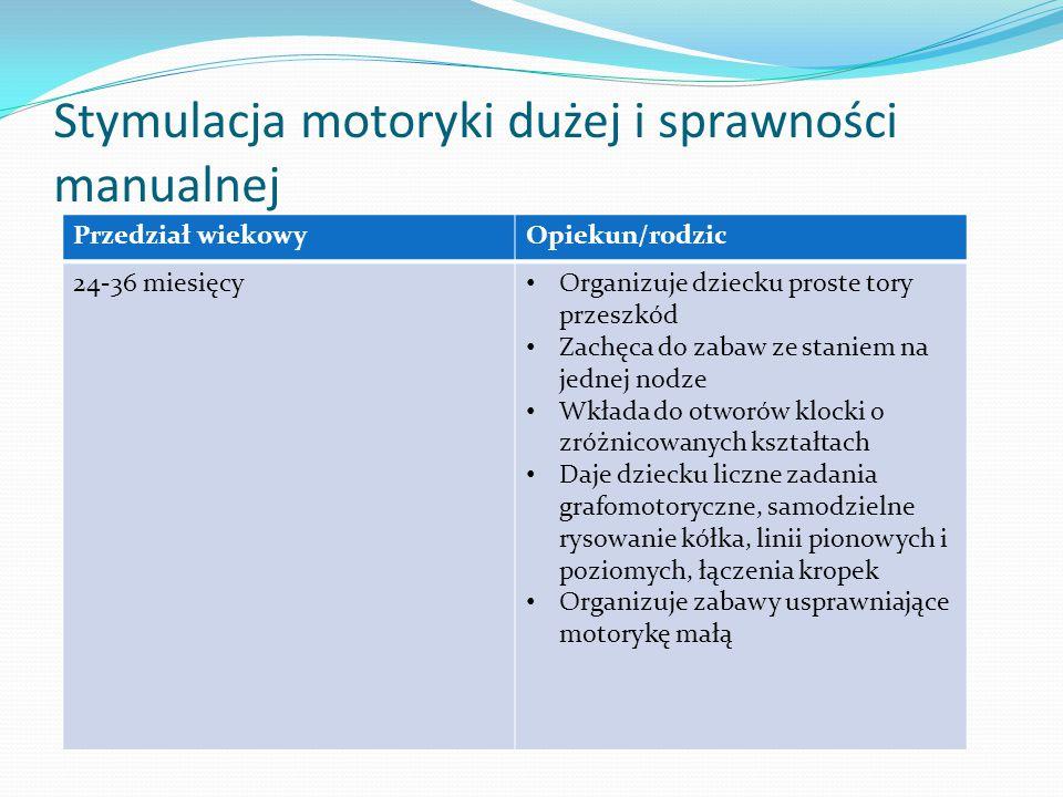 Stymulacja motoryki dużej i sprawności manualnej Przedział wiekowyOpiekun/rodzic 24-36 miesięcy Organizuje dziecku proste tory przeszkód Zachęca do za