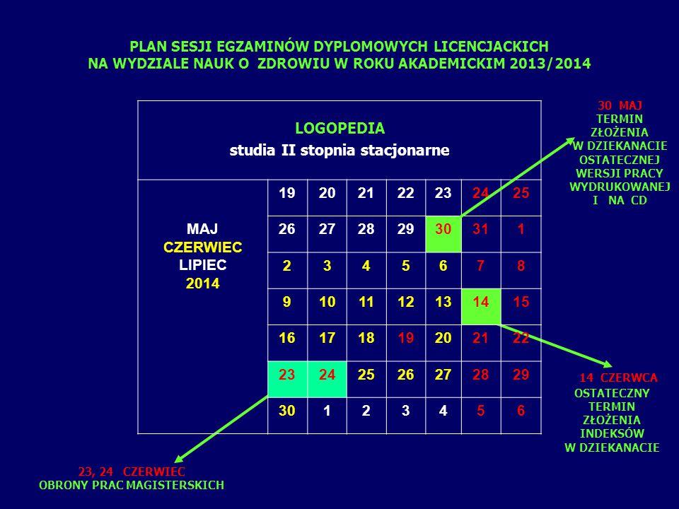 PLAN SESJI EGZAMINÓW DYPLOMOWYCH LICENCJACKICH NA WYDZIALE NAUK O ZDROWIU W ROKU AKADEMICKIM 2013/2014 10 CZERWCA OSTATECZNY TERMIN ZŁOŻENIA INDEKSÓW W DZIEKANACIE 13 CZERWIEC EGZAMIN TEORETYCZNY 16, 17 CZERWIEC EGZAMIN PRAKTYCZNY PIELĘGNIARSTWO studia I stopnia stacjonarne MAJ CZERWIEC LIPIEC 2014 19202122232425 2627282930311 2345678 9101112131415 16171819202122 23242526272829 30123456 18 CZERWIEC OBRONA PRACY LICENCJACKIEJ 23 MAJ TERMIN ZŁOŻENIA W DZIEKANACIE OSTATECZNEJ WERSJI PRACY WYDRUKOWANEJ I NA CD