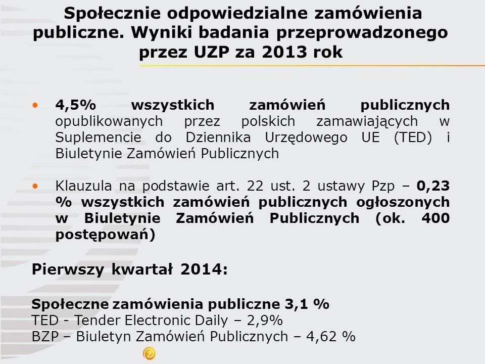 Społecznie odpowiedzialne zamówienia publiczne. Wyniki badania przeprowadzonego przez UZP za 2013 rok 4,5% wszystkich zamówień publicznych opublikowan