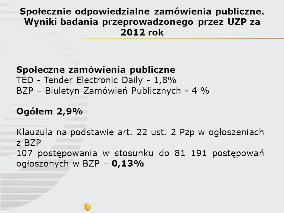 Społecznie odpowiedzialne zamówienia publiczne. Wyniki badania przeprowadzonego przez UZP za 2012 rok Społeczne zamówienia publiczne TED - Tender Elec