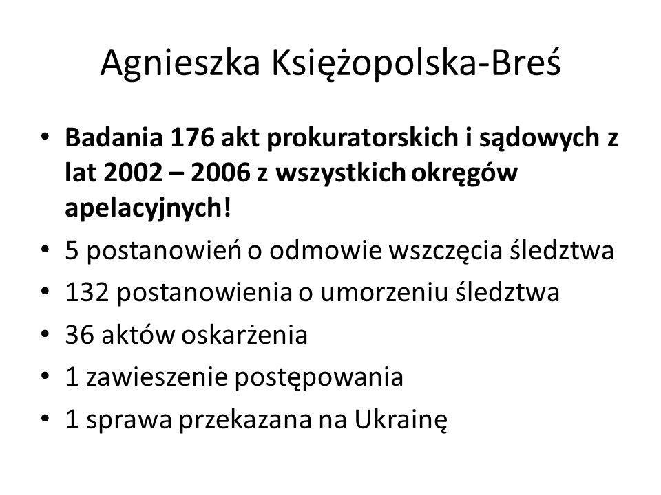 Agnieszka Księżopolska-Breś Badania 176 akt prokuratorskich i sądowych z lat 2002 – 2006 z wszystkich okręgów apelacyjnych! 5 postanowień o odmowie ws