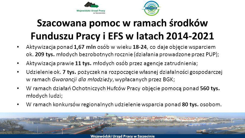 Wojewódzki Urząd Pracy w Szczecinie Szacowana pomoc w ramach środków Funduszu Pracy i EFS w latach 2014-2021 Aktywizacja ponad 1,67 mln osób w wieku 1