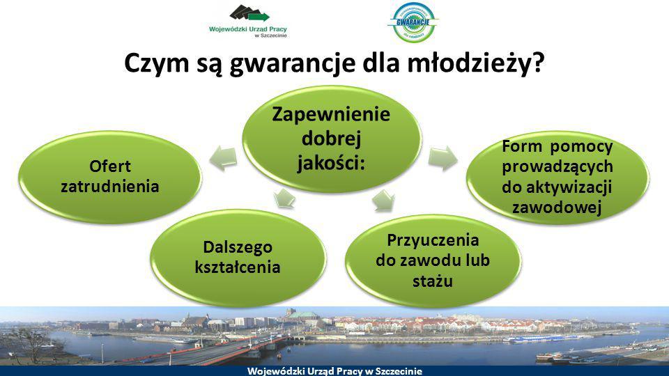 Wojewódzki Urząd Pracy w Szczecinie Czym są gwarancje dla młodzieży? Zapewnienie dobrej jakości: Ofert zatrudnienia Dalszego kształcenia Przyuczenia d
