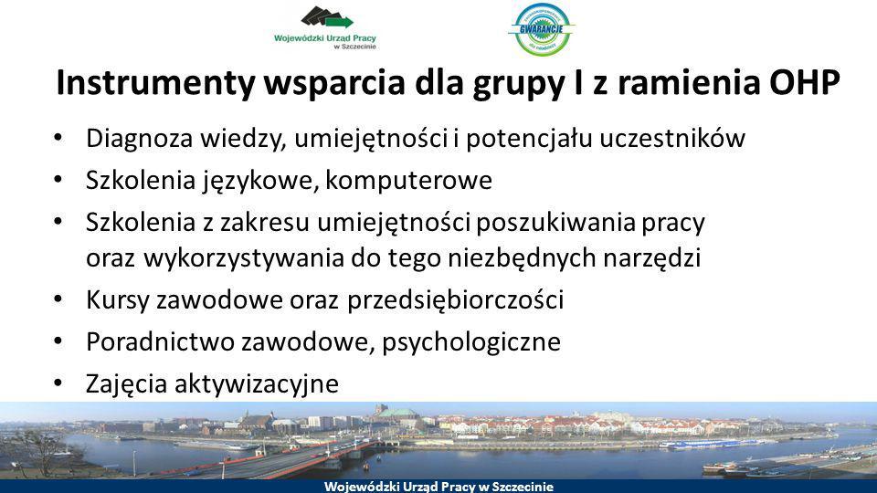 Wojewódzki Urząd Pracy w Szczecinie Instrumenty wsparcia dla grupy I z ramienia OHP Diagnoza wiedzy, umiejętności i potencjału uczestników Szkolenia j