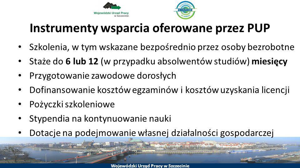Wojewódzki Urząd Pracy w Szczecinie Instrumenty wsparcia oferowane przez PUP Szkolenia, w tym wskazane bezpośrednio przez osoby bezrobotne Staże do 6
