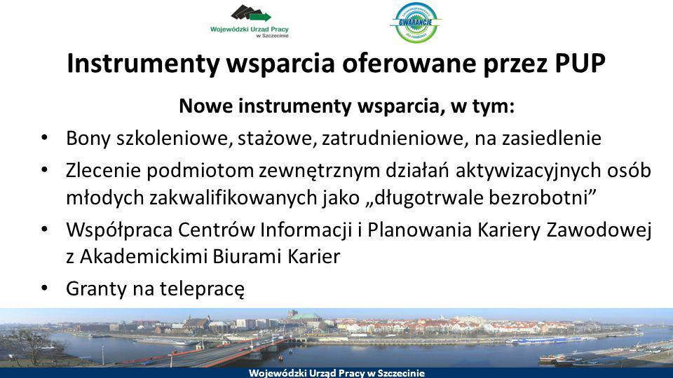 Wojewódzki Urząd Pracy w Szczecinie Instrumenty wsparcia oferowane przez PUP Nowe instrumenty wsparcia, w tym: Bony szkoleniowe, stażowe, zatrudnienio
