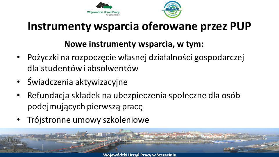 Wojewódzki Urząd Pracy w Szczecinie Instrumenty wsparcia oferowane przez PUP Nowe instrumenty wsparcia, w tym: Pożyczki na rozpoczęcie własnej działal