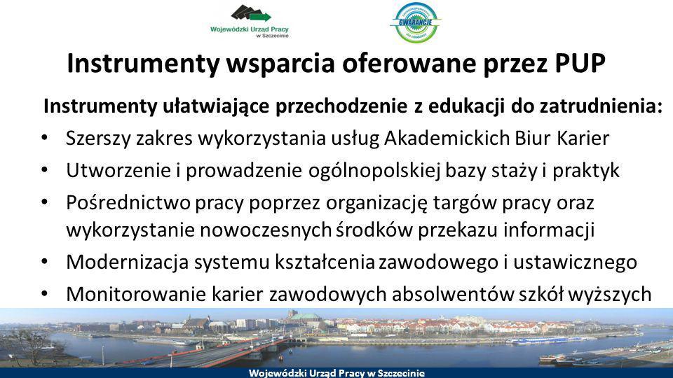 Wojewódzki Urząd Pracy w Szczecinie Instrumenty wsparcia oferowane przez PUP Instrumenty ułatwiające przechodzenie z edukacji do zatrudnienia: Szerszy