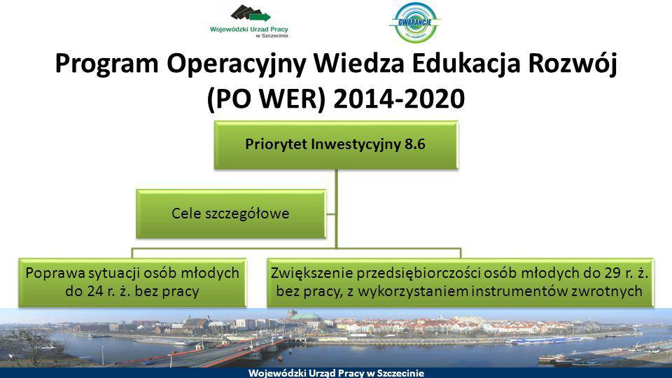 Wojewódzki Urząd Pracy w Szczecinie Program Operacyjny Wiedza Edukacja Rozwój (PO WER) 2014-2020 Priorytet Inwestycyjny 8.6 Poprawa sytuacji osób młod