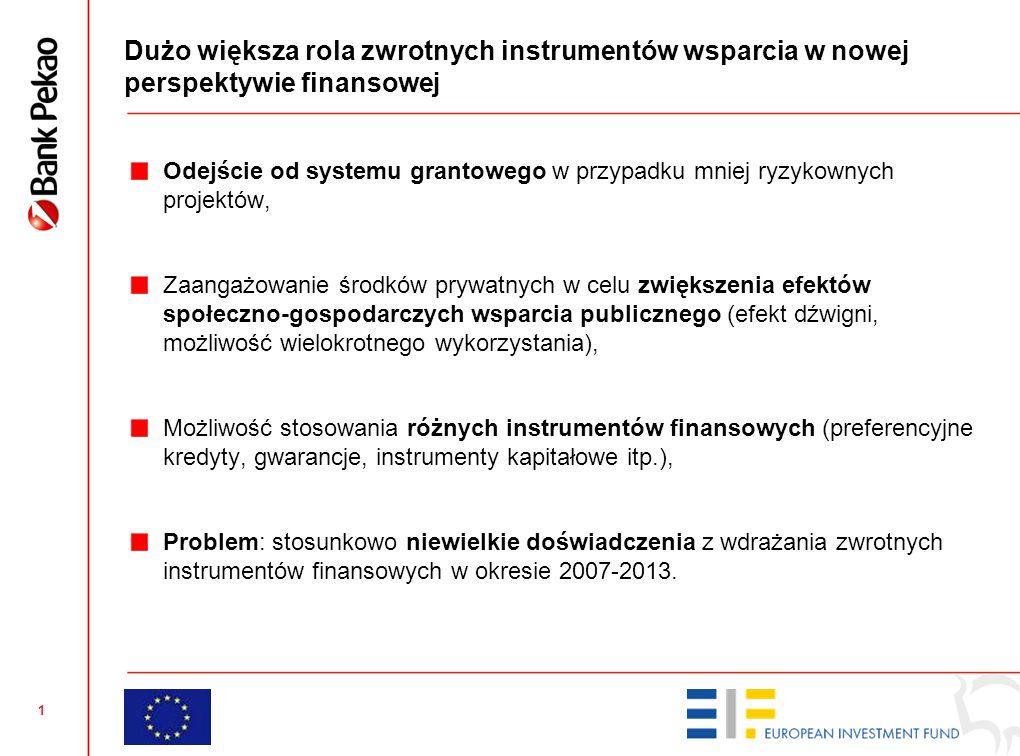 1 Dużo większa rola zwrotnych instrumentów wsparcia w nowej perspektywie finansowej Odejście od systemu grantowego w przypadku mniej ryzykownych proje