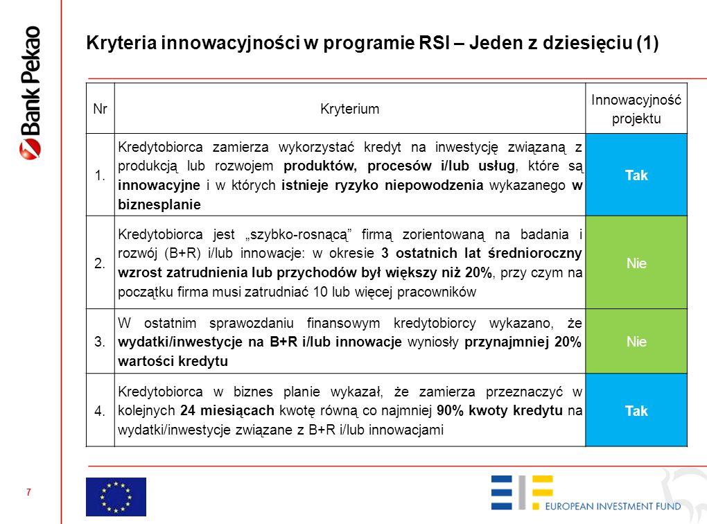 7 Kryteria innowacyjności w programie RSI – Jeden z dziesięciu (1) NrKryterium Innowacyjność projektu 1. Kredytobiorca zamierza wykorzystać kredyt na