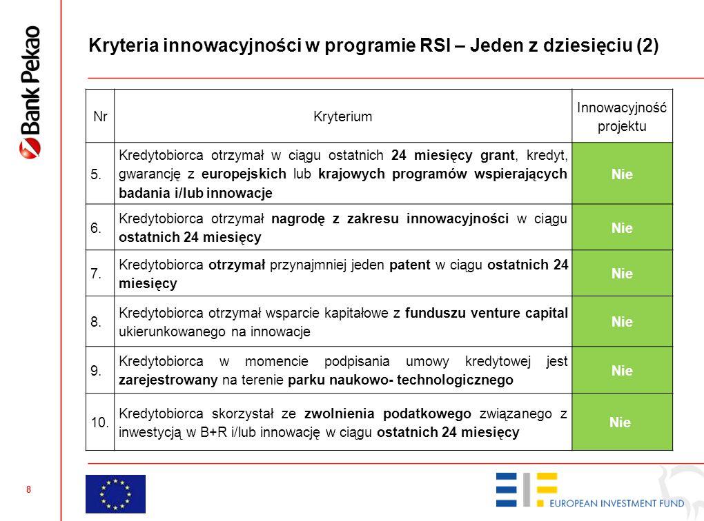 8 NrKryterium Innowacyjność projektu 5. Kredytobiorca otrzymał w ciągu ostatnich 24 miesięcy grant, kredyt, gwarancję z europejskich lub krajowych pro
