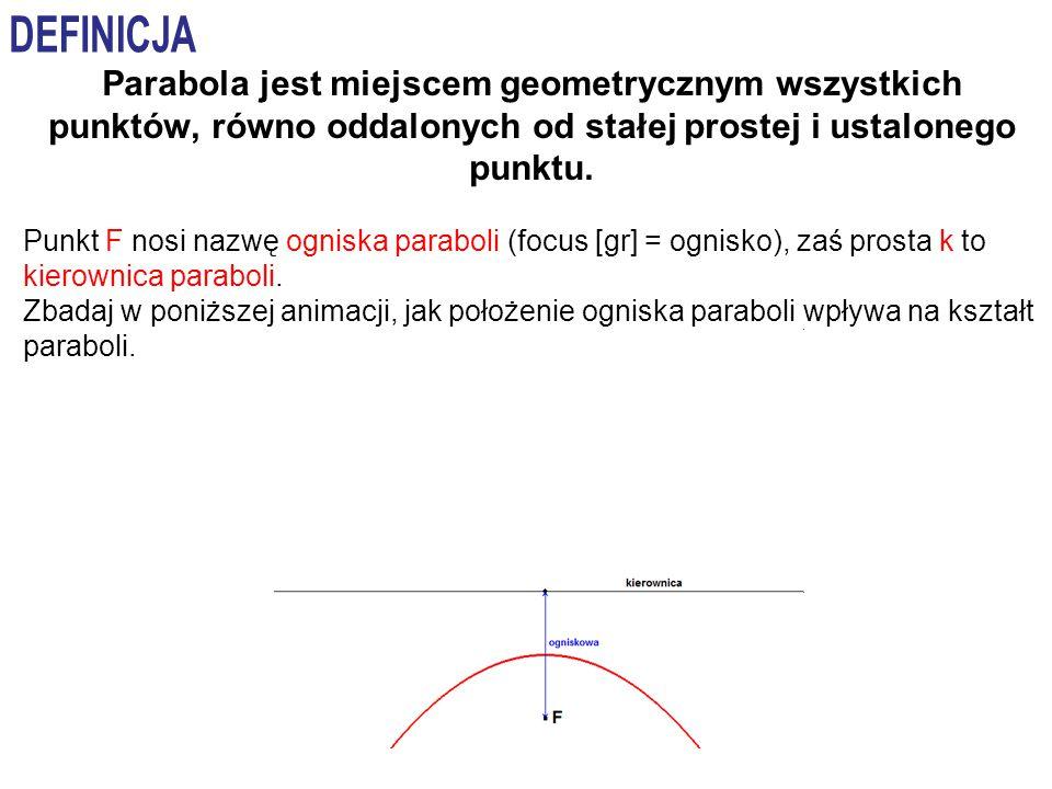 Parabola jest miejscem geometrycznym wszystkich punktów, równo oddalonych od stałej prostej i ustalonego punktu. Punkt F nosi nazwę ogniska paraboli (