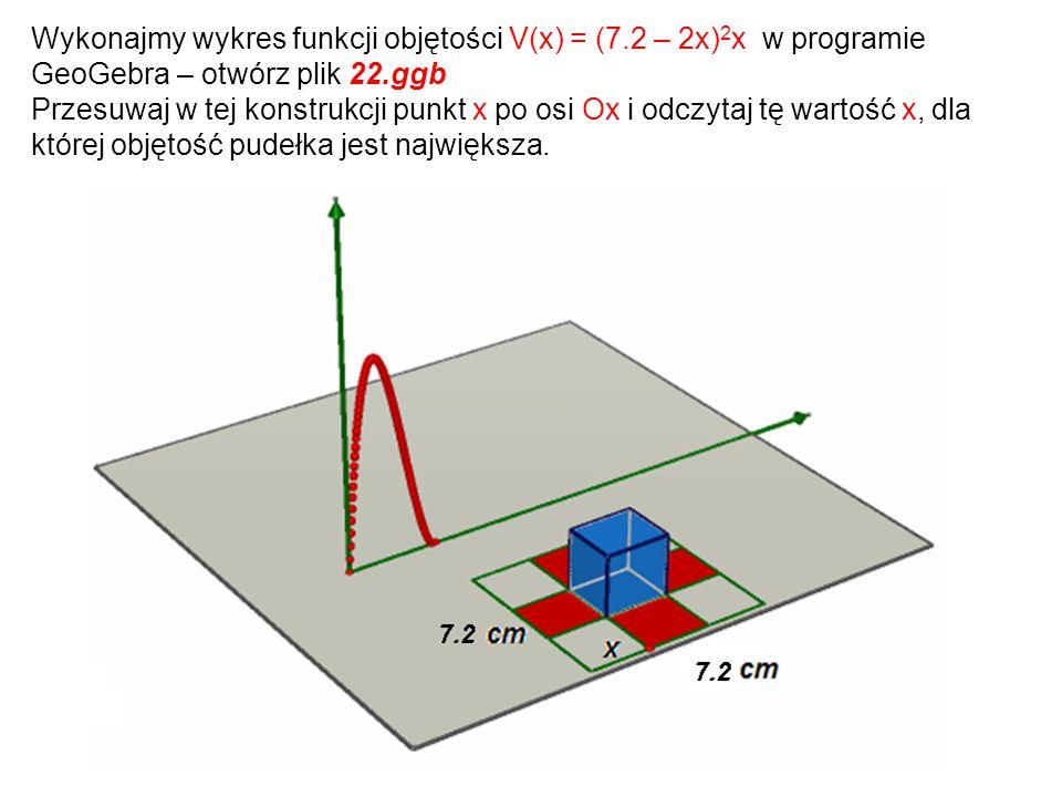 Wykonajmy wykres funkcji objętości V(x) = (7.2 – 2x) 2 x w programie GeoGebra – otwórz plik 22.ggb Przesuwaj w tej konstrukcji punkt x po osi Ox i odczytaj tę wartość x, dla której objętość pudełka jest największa.