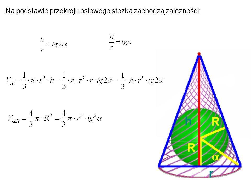 Na podstawie przekroju osiowego stożka zachodzą zależności: