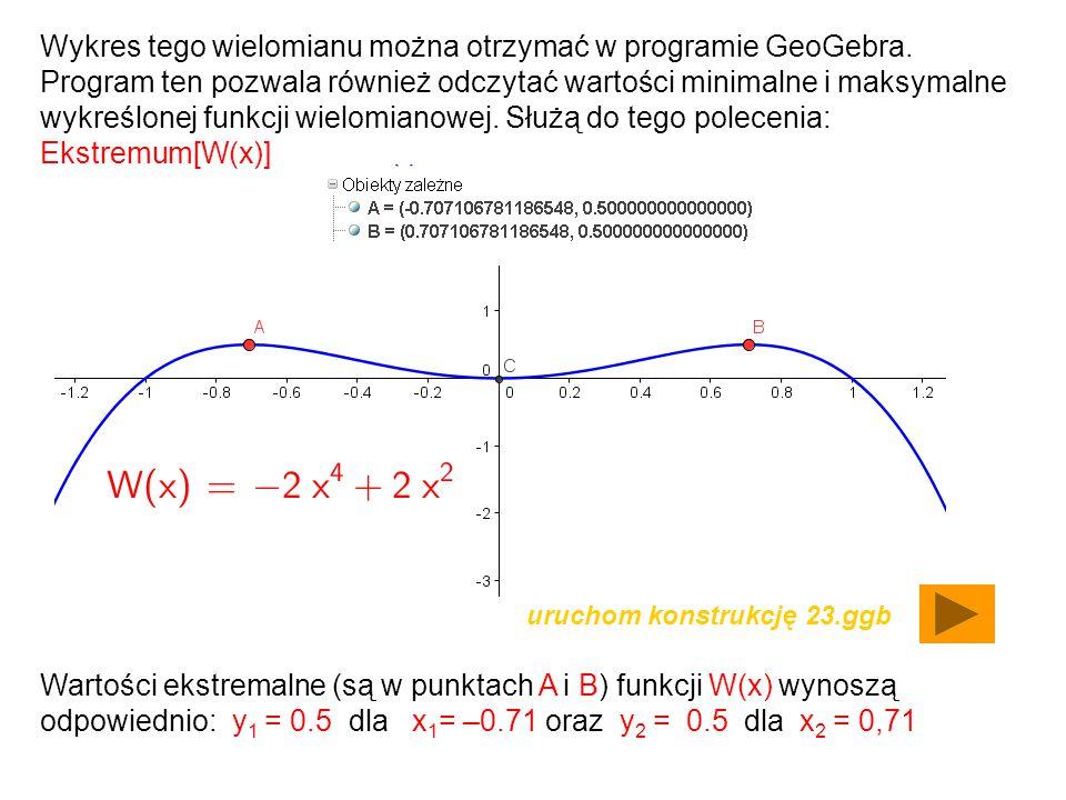 Wykres tego wielomianu można otrzymać w programie GeoGebra. Program ten pozwala również odczytać wartości minimalne i maksymalne wykreślonej funkcji w