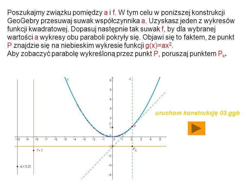 Poszukajmy związku pomiędzy a i f. W tym celu w poniższej konstrukcji GeoGebry przesuwaj suwak współczynnika a. Uzyskasz jeden z wykresów funkcji kwad