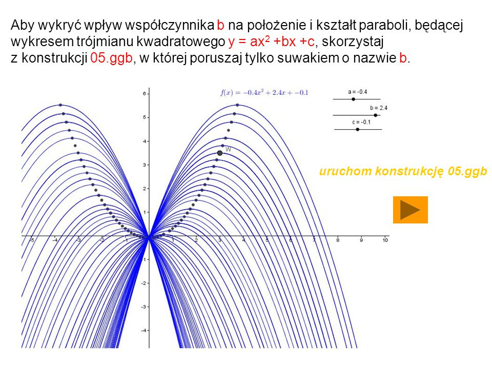 Aby wykryć wpływ współczynnika b na położenie i kształt paraboli, będącej wykresem trójmianu kwadratowego y = ax 2 +bx +c, skorzystaj z konstrukcji 05.ggb, w której poruszaj tylko suwakiem o nazwie b.