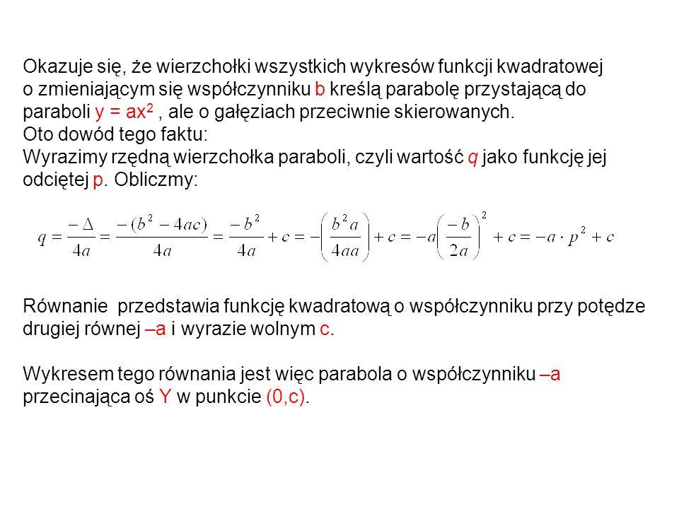 Okazuje się, że wierzchołki wszystkich wykresów funkcji kwadratowej o zmieniającym się współczynniku b kreślą parabolę przystającą do paraboli y = ax 2, ale o gałęziach przeciwnie skierowanych.