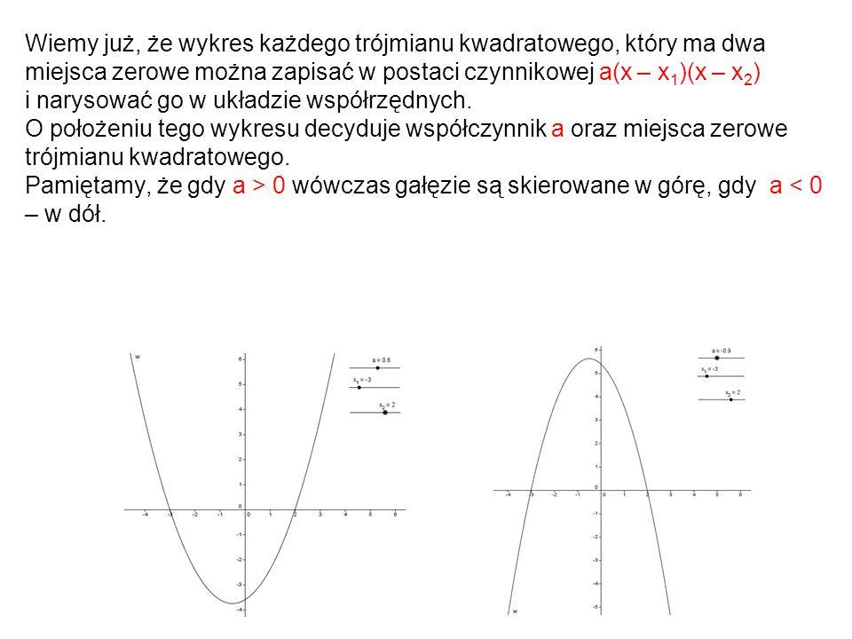 Wiemy już, że wykres każdego trójmianu kwadratowego, który ma dwa miejsca zerowe można zapisać w postaci czynnikowej a(x – x 1 )(x – x 2 ) i narysować go w układzie współrzędnych.
