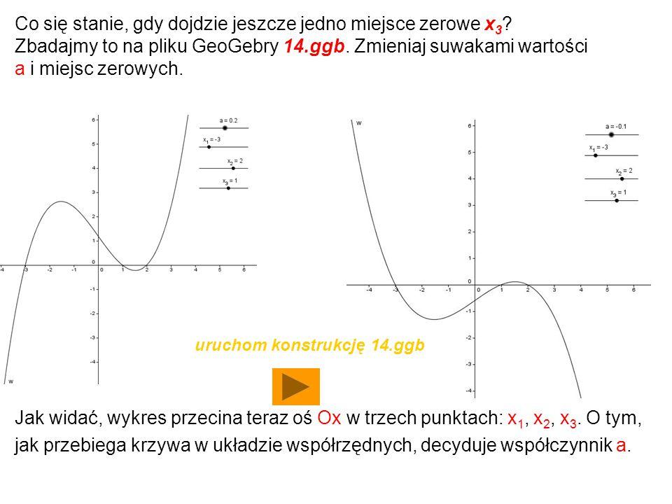 Co się stanie, gdy dojdzie jeszcze jedno miejsce zerowe x 3 ? Zbadajmy to na pliku GeoGebry 14.ggb. Zmieniaj suwakami wartości a i miejsc zerowych. Ja
