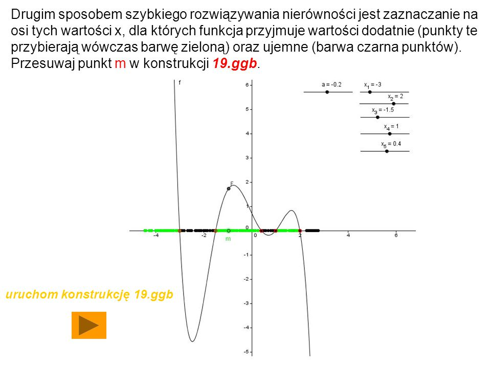 Drugim sposobem szybkiego rozwiązywania nierówności jest zaznaczanie na osi tych wartości x, dla których funkcja przyjmuje wartości dodatnie (punkty te przybierają wówczas barwę zieloną) oraz ujemne (barwa czarna punktów).