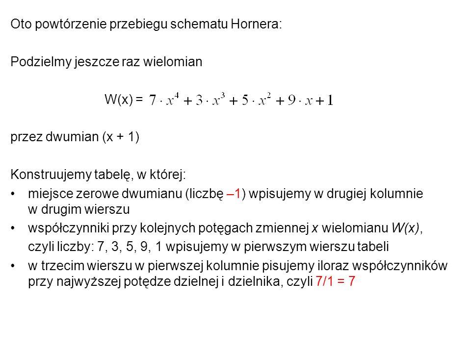 Oto powtórzenie przebiegu schematu Hornera: Podzielmy jeszcze raz wielomian W(x) = przez dwumian (x + 1) Konstruujemy tabelę, w której: miejsce zerowe dwumianu (liczbę –1) wpisujemy w drugiej kolumnie w drugim wierszu współczynniki przy kolejnych potęgach zmiennej x wielomianu W(x), czyli liczby: 7, 3, 5, 9, 1 wpisujemy w pierwszym wierszu tabeli w trzecim wierszu w pierwszej kolumnie pisujemy iloraz współczynników przy najwyższej potędze dzielnej i dzielnika, czyli 7/1 = 7